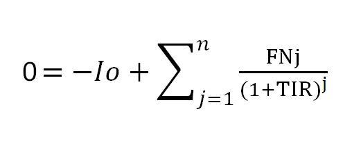 Formula de la TIR