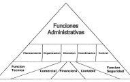 funciones administrativas