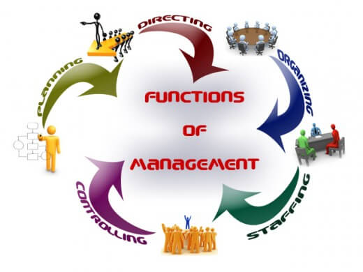 fayols 4 functions of management Learn about henri fayols's 14 principles of management at businessmateorg - online mba, online mba courses, online msc, henri fayol, 14 principles,.