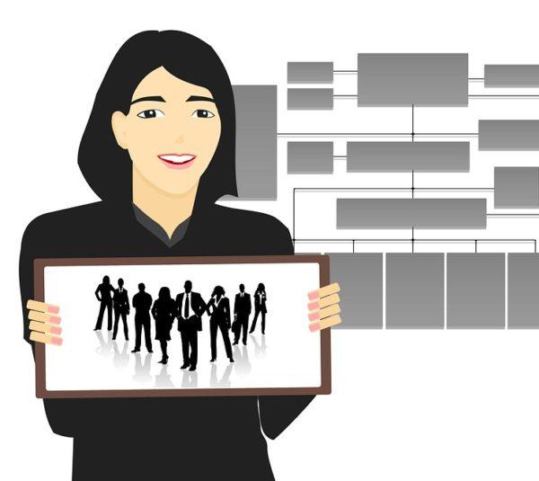Estructura organizacional Organigrama