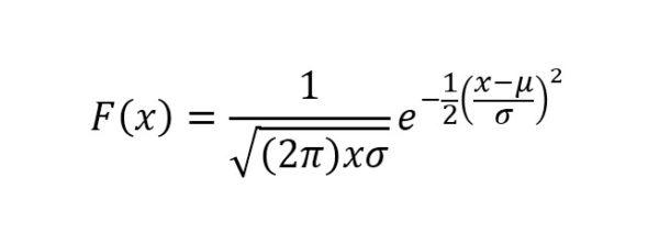 Formula de Gauss