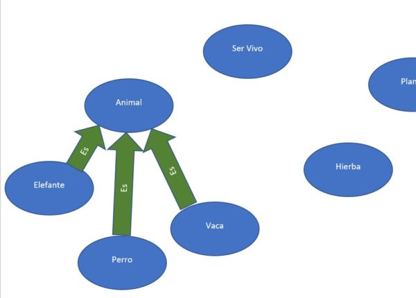 Mapa Conceptual en Word paso 6