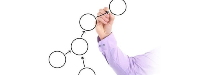 Cuáles Son Las Fases Del Plan Estratégico
